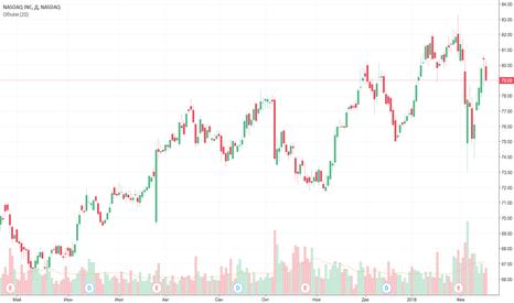 NDAQ: Прогноз перспективных бумаг американистике каннского рынка