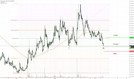 QSPBTC: QSP/BTC Среднесрочная покупка