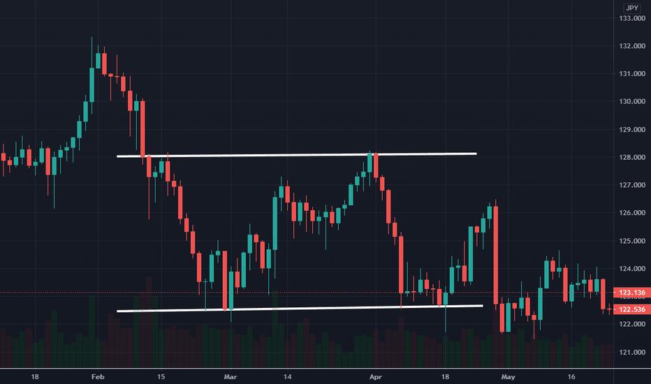forex market 2.3