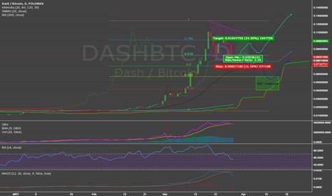 DASHBTC: Dash possible Medium term Three-Drive Pattern