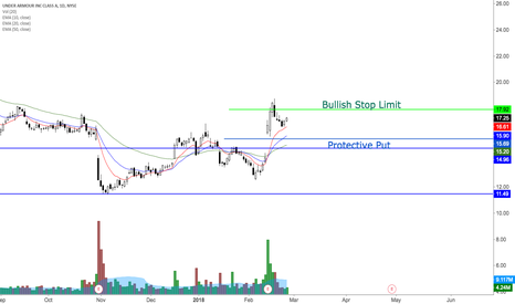 Page 8 Trader Reallifetrading Trading Ideas Charts Tradingview