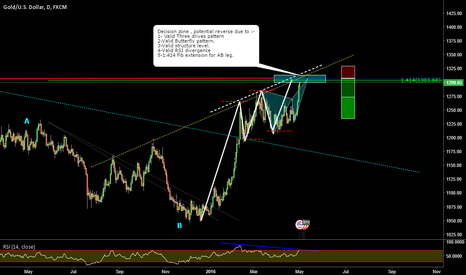 XAUUSD: XAUUSD _ Valid Two Harmonic Patterns