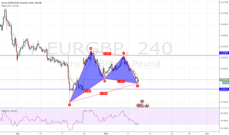 EURGBP: Bullish Gartley