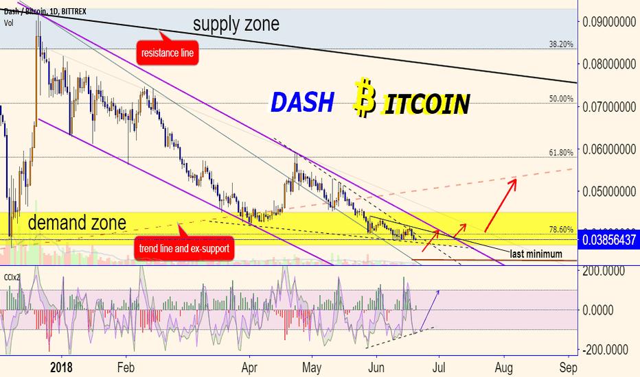 DASHBTC: DASH : soon jump up, go to gain BTC!!!