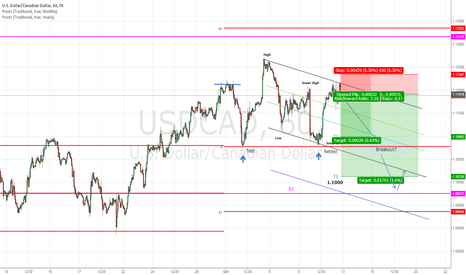 USDCAD: Speculation on a Break below 1.0800