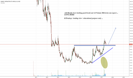 RAMKY: Add Ramky here looking good break out wit Volume Mid term can ex