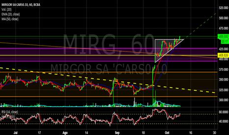 MIRG: MIRG - Triangulo Ascendente