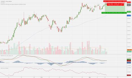 TATN: TATN short on MSCI rebalancing - november
