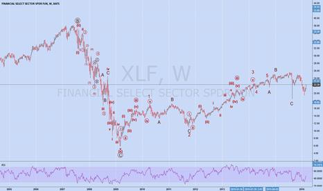 XLF: XLF