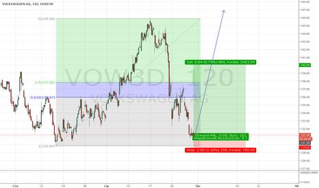 VOW3D: AKCJE DE VOLKSWAGEN, H2