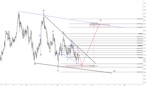 XAUUSD: XAUUSD - At least 300% swing trade?