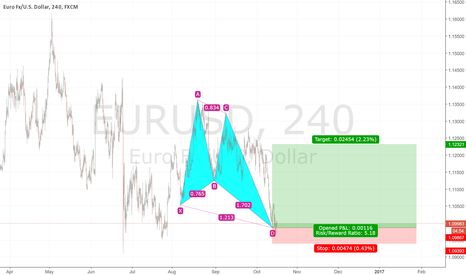 EURUSD: EURUSD Gonna be YUHUGE!!!!