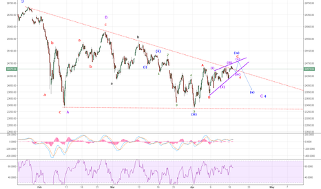 DJI: DOWI:  The Final Bearish Count with a Legitimate 5 wave Down. If