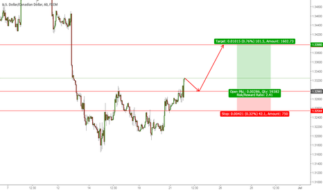 USDCAD: Waiting for a pullback to the level .Will it allow to enter ?