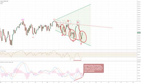 DJY0: DJIA - Argument for resumed uptrend.