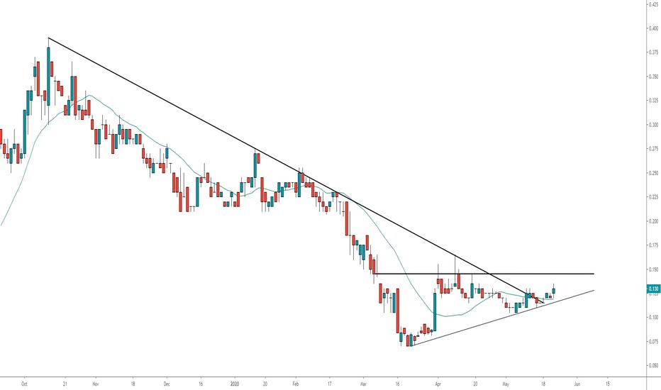 EVS Stock Price and Chart — ASX:EVS — TradingView