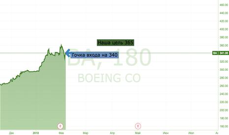 BA: Дивидендный Boeing