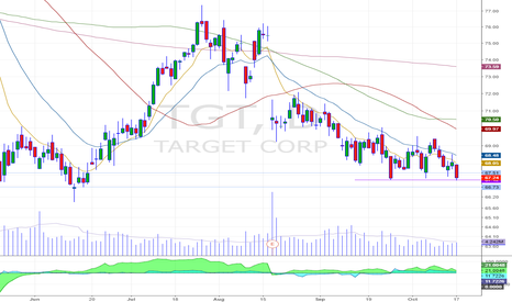 TGT: breakdown formation