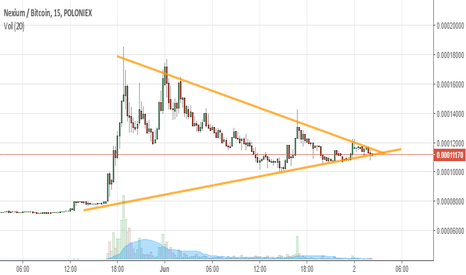 NXCBTC: This is looking very nice