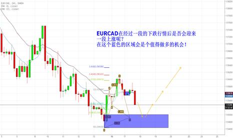 EURCAD: eurcad会迎来一波上涨吗?