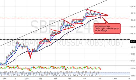 SBER: Сбербанк ... капитал имеет свойство перетекать ...