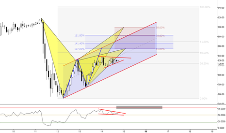 BTCUSD: (2h) Searching for Bears Territory ?