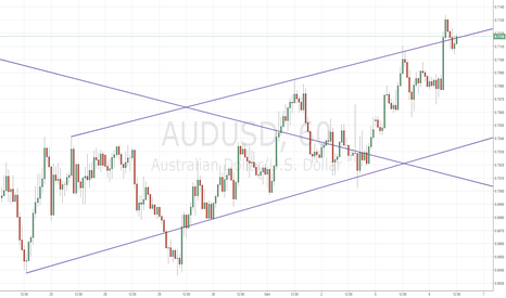 AUDUSD: AUD/USD снизится от 0.7115 к 0.7040