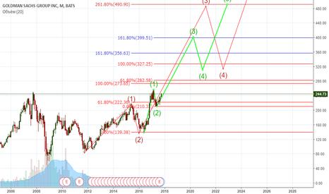 GS: Волны на GS