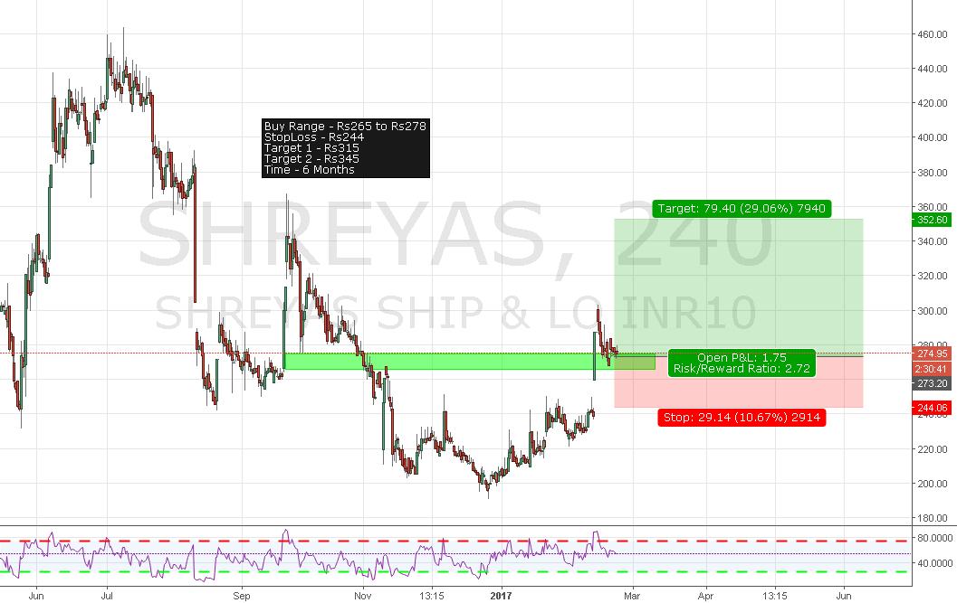 Shreyas Shipping Part 2