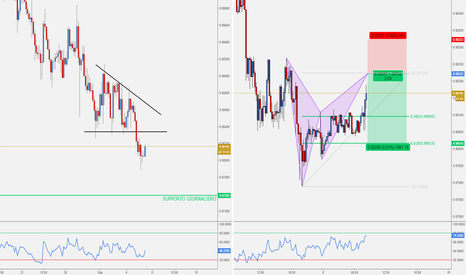 USDCHF: USD/CHF - Possibile Trend-Continuation con il Bat Pattern