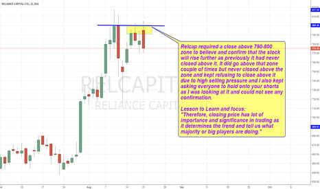 RELCAPITAL: Educational 21: Importance of Closing Price
