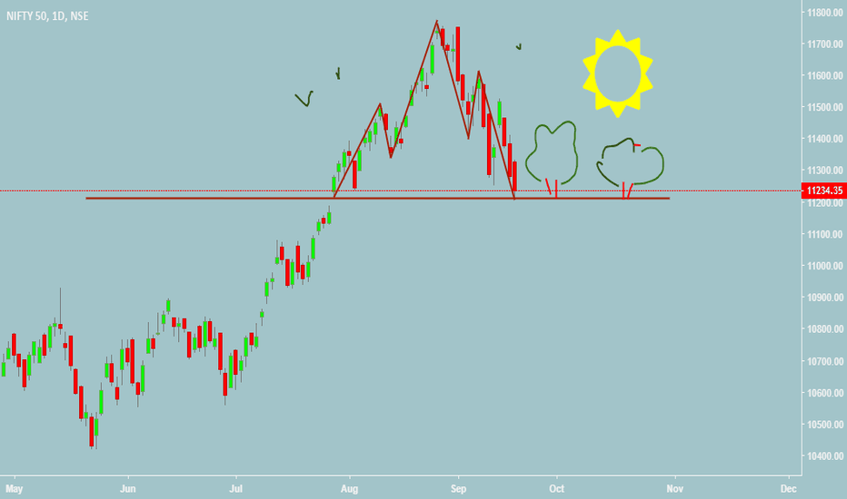 NIFTY: Nifty Ground test