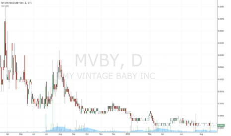 MVBY:  p&d