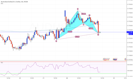 AUDUSD: AUD/USD 60 Possible Pattern completion