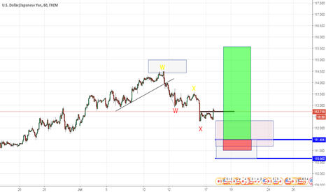 USDJPY: USDJPY LONG - Waving