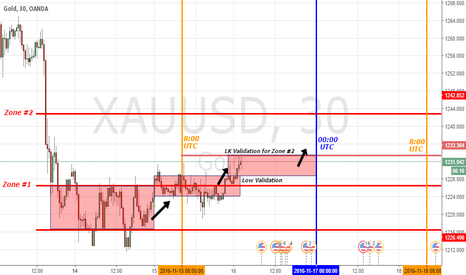 XAUUSD: Gold Analysis (short-term & possible hold long)