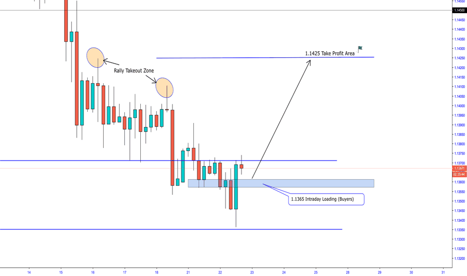 EURUSD: EURO TiES SHOELACES READY TO BOLT.
