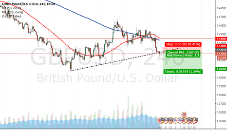 GBPUSD: Forex Market Analysis And Trading Tips Feb 17th 2016