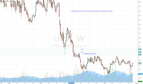 UPL: $UPL 2014 #dumpsterdive pick