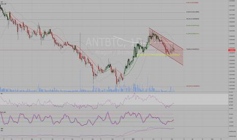 ANTBTC: ANTBTC, canal de baixa/bandeira