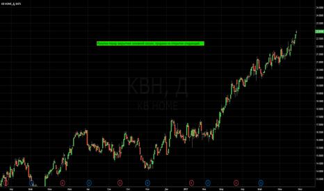 KBH: Покупка KBH 27.06.17.
