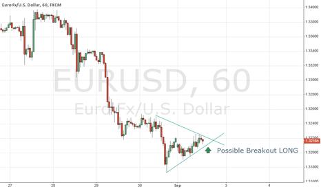 EURUSD: EUR/USD BREAKOUT LONG