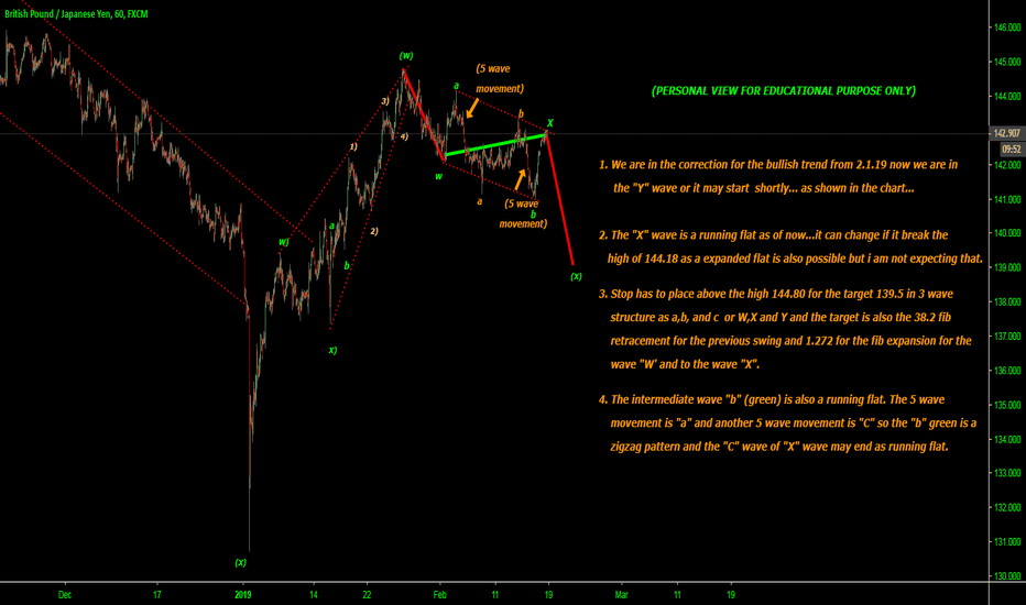 """GBPJPY: 139.5 is possible and the wave """"X"""" is a running or expanded flat"""