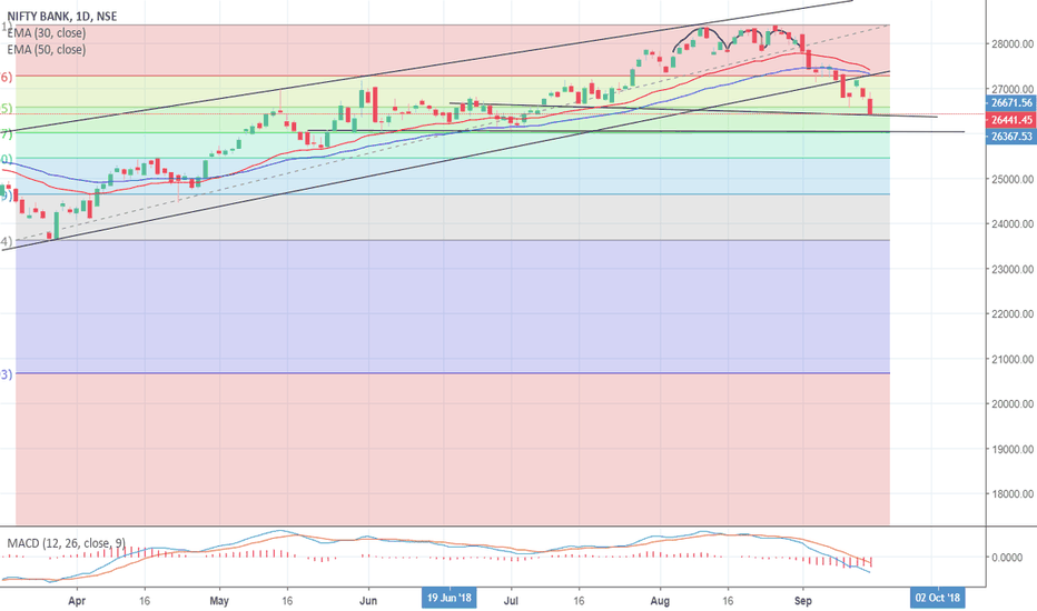 BANKNIFTY: BANK NIFTY_TREND ANALYSIS