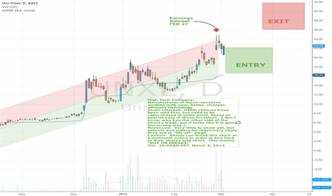 UNXL: Uni-pixel (UNXL) rally on touch-screen bull market