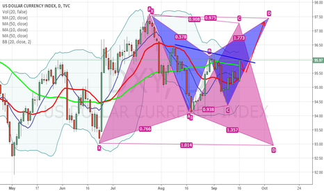 DXY: DXY might go up further