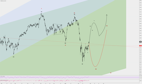 SX5E: Compass For Direction Of Next Big Swing
