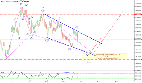 EURJPY: EURJPY Trading ideas within a Corrective combination
