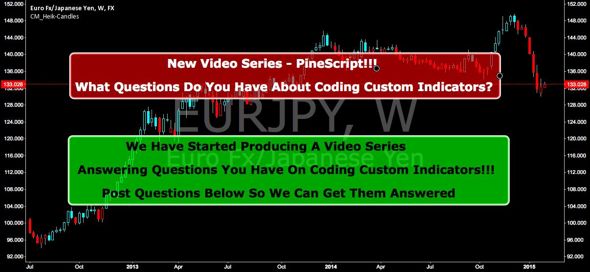 New Video Tutorials - Coding Custom Indicators - Ask Questions! for