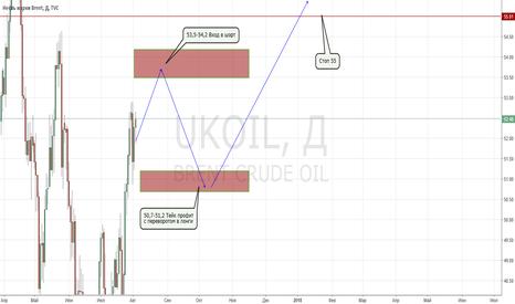 UKOIL: Нефть брент. Торгуем коррекцию и продолжение ралли